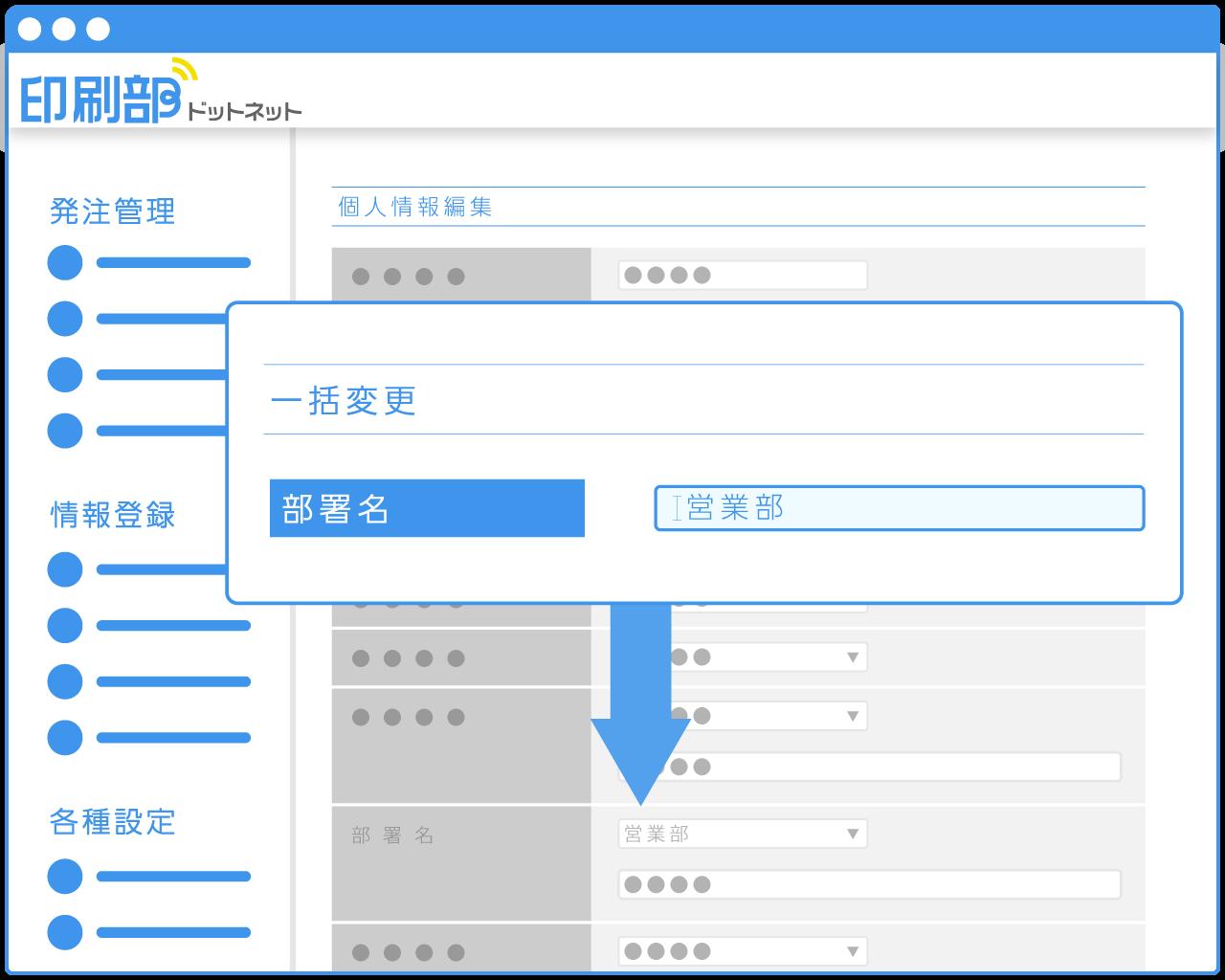 印刷部ドットネットの一括変更機能イメージ