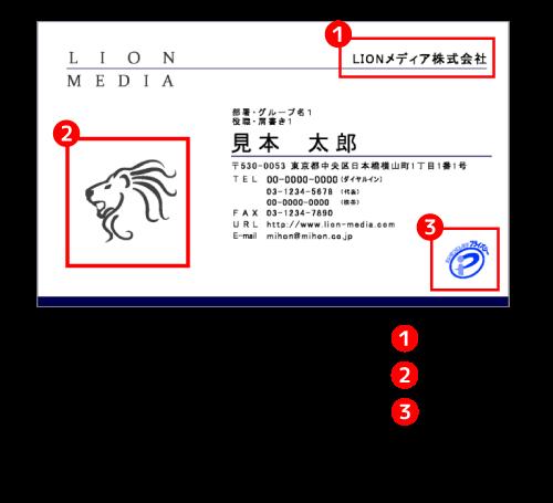 名刺サンプル制作のための必要なデータイメージ