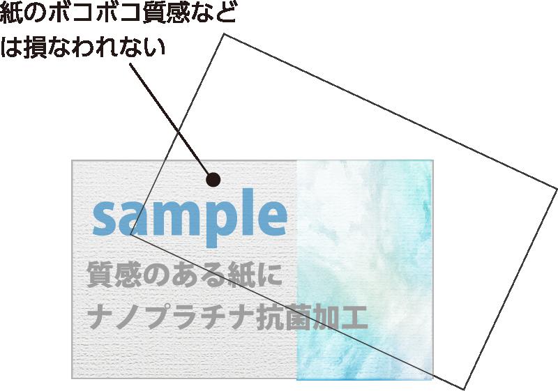 抗菌名刺(プラチナナノコーティング)イメージ図01