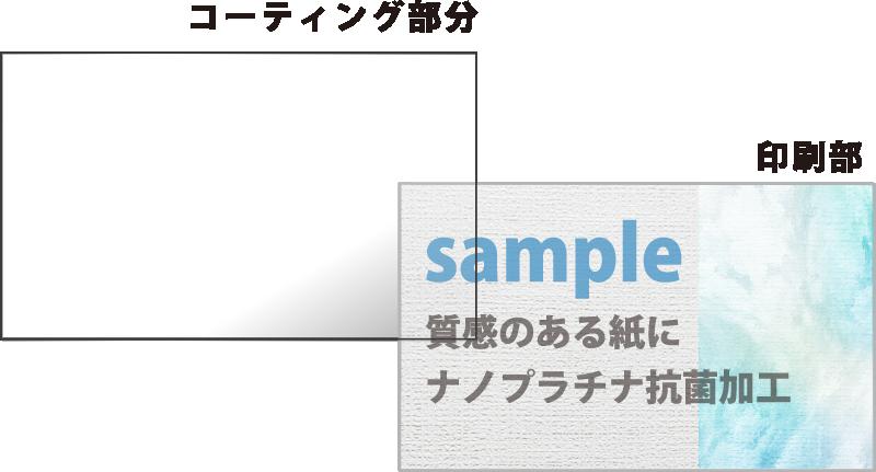 抗菌名刺(プラチナナノコーティング)イメージ図02
